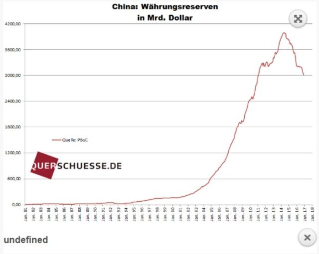 chinas-reserven-screenshot-25